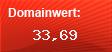 Domainbewertung - Domain www.designdealer.de bei Domainwert24.net