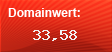 Domainbewertung - Domain www.test.de bei Domainwert24.net
