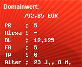 Domainbewertung - Domain www.onlinecasino.de bei Domainwert24.net