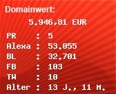 Domainbewertung - Domain www.anleiter.de bei Domainwert24.net
