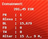Domainbewertung - Domain www.versicherung-broker.de bei Domainwert24.net