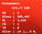 Domainbewertung - Domain www.gay-reiseforum.de bei Domainwert24.net