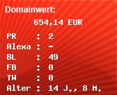 Domainbewertung - Domain www.arcadegamesplanet.com bei Domainwert24.net