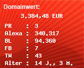Domainbewertung - Domain www.myfotohome.at bei Domainwert24.net
