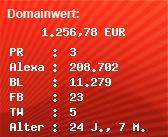 Domainbewertung - Domain www.kuechen-forum.de bei Domainwert24.net