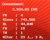 Domainbewertung - Domain www.remmers.de bei Domainwert24.net