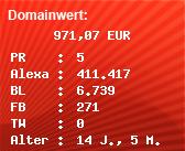 Domainbewertung - Domain q-set.de bei Domainwert24.net