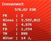 Domainbewertung - Domain gefunden-verloren.de bei Domainwert24.net