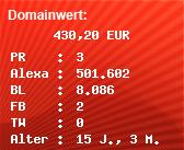 Domainbewertung - Domain www.ebesucher.org bei Domainwert24.net