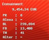 Domainbewertung - Domain www.facebook.de bei Domainwert24.net