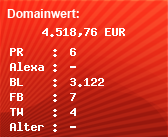 Domainbewertung - Domain www.smschaten.com bei Domainwert24.net