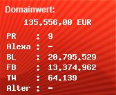 Domainbewertung - Domain facebook.com bei Domainwert24.net