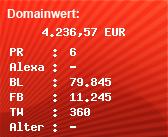 Domainbewertung - Domain www.mobile.de bei Domainwert24.net