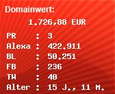 Domainbewertung - Domain www.flirt1.net bei Domainwert24.net