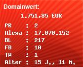 Domainbewertung - Domain www.x7007.com bei Domainwert24.net