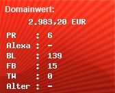 Domainbewertung - Domain www.companisto.com bei Domainwert24.net
