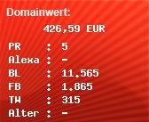Domainbewertung - Domain www.aleteia.org bei Domainwert24.net