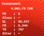 Domainbewertung - Domain www.chip.de bei Domainwert24.net