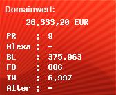Domainbewertung - Domain www.xing.com bei Domainwert24.net