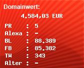 Domainbewertung - Domain sex.com bei Domainwert24.net