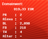 Domainbewertung - Domain www.ferienwohnung-koeln.com bei Domainwert24.net
