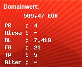 Domainbewertung - Domain www.hallofamilie.de bei Domainwert24.net