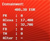 Domainbewertung - Domain zicke1981.zi.funpic.de bei Domainwert24.net