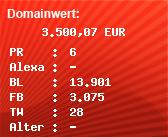 Domainbewertung - Domain www.ikea.de bei Domainwert24.net