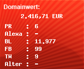 Domainbewertung - Domain www.fsm.de bei Domainwert24.net