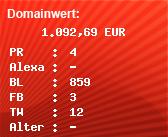 Domainbewertung - Domain www.flyacts.com bei Domainwert24.net