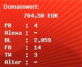 Domainbewertung - Domain wachtendonk.de bei Domainwert24.net