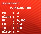 Domainbewertung - Domain www.abnehmen.com bei Domainwert24.net