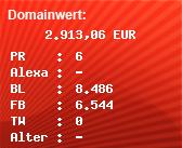 Domainbewertung - Domain chip.de bei Domainwert24.net