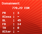 Domainbewertung - Domain www.zehm.com bei Domainwert24.net