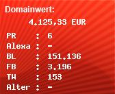 Domainbewertung - Domain www.meinestadt.de bei Domainwert24.net