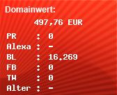 Domainbewertung - Domain www.habertd.com bei Domainwert24.net