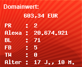 Domainbewertung - Domain www.feuerwehr-voelkendorf.com bei Domainwert24.net