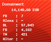 Domainbewertung - Domain www.ni.com bei Domainwert24.net