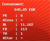 Domainbewertung - Domain www.ubs.ch bei Domainwert24.net