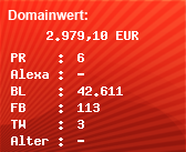 Domainbewertung - Domain www.generali.at bei Domainwert24.net
