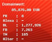 Domainbewertung - Domain www.ibm.com bei Domainwert24.net