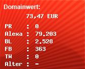 Domainbewertung - Domain www.pyrzyce.dbv.pl bei Domainwert24.net