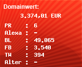 Domainbewertung - Domain www.check24.de bei Domainwert24.net