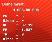Domainbewertung - Domain www.pnp.de bei Domainwert24.net