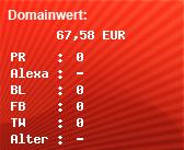 Domainbewertung - Domain www.nada.ch bei Domainwert24.net