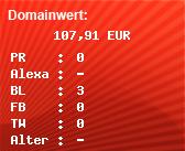 Domainbewertung - Domain www.polologo.de bei Domainwert24.net