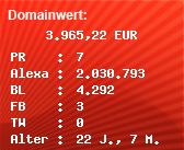 Domainbewertung - Domain www.lichtprofi.de bei Domainwert24.net