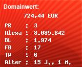 Domainbewertung - Domain www.dieonlinepsychologen.de bei Domainwert24.net