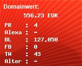 Domainbewertung - Domain www.rss-feed-web.de bei Domainwert24.net