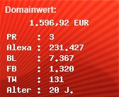 Domainbewertung - Domain www.chessmail.de bei Domainwert24.net